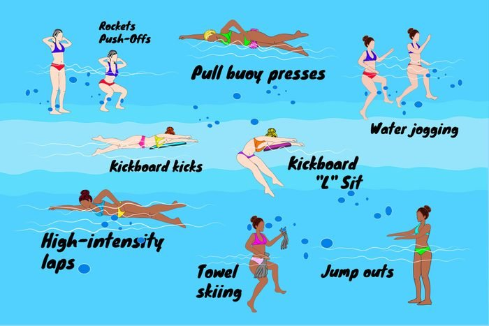 Graphic of different types of swimming exercises.