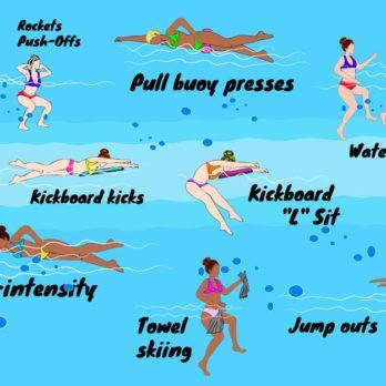 10 Swimming Workouts That Burn Major Calories