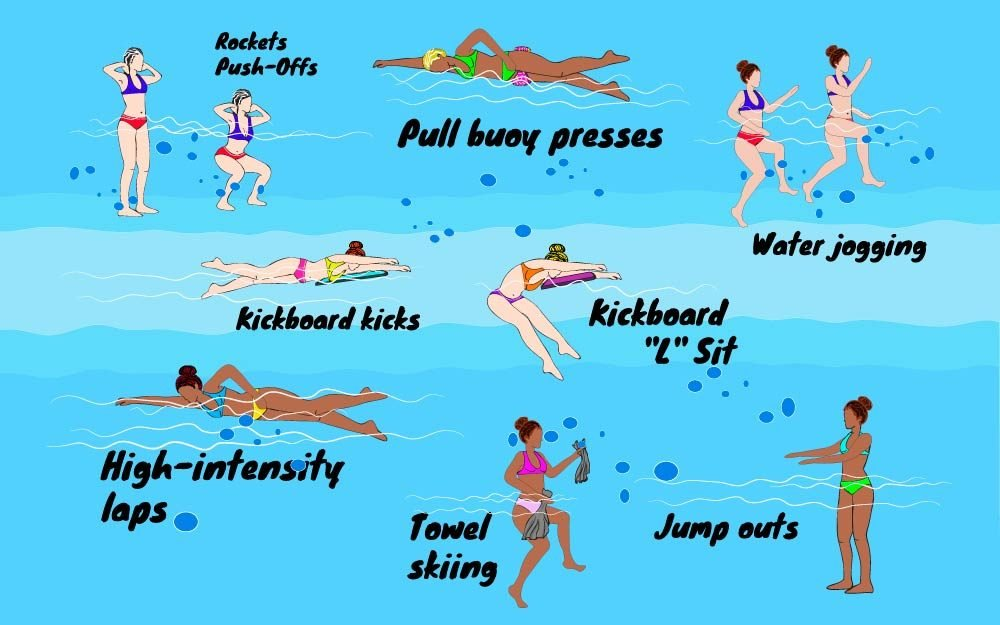 The Best Swimming Workouts To Burn Major Calories The Healthy
