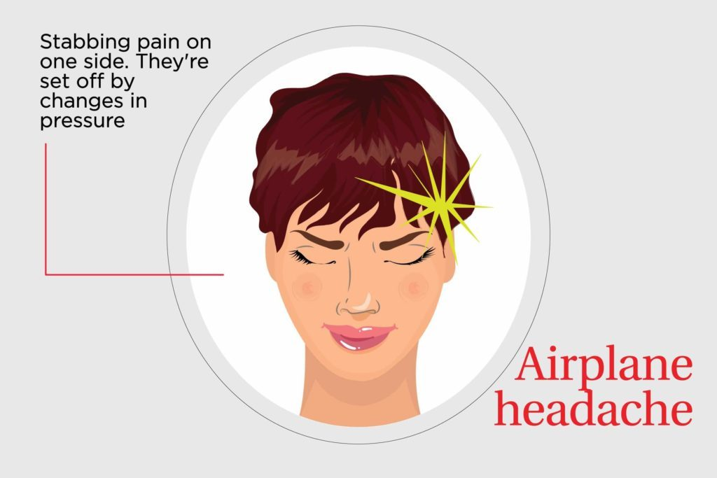 illustration of an airplane headache