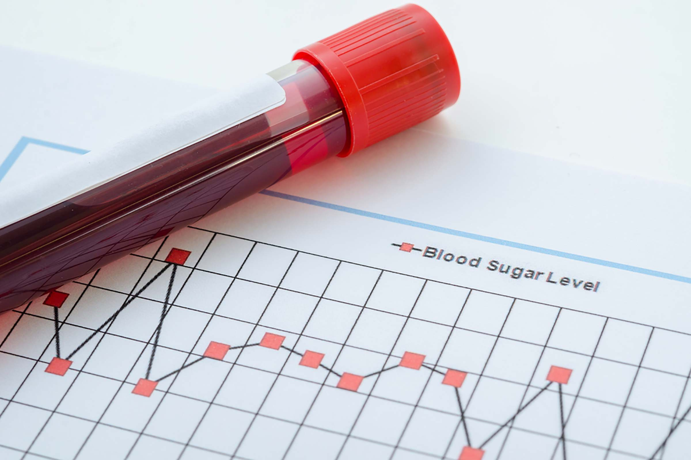 vial of blood on top of blood sugar graph