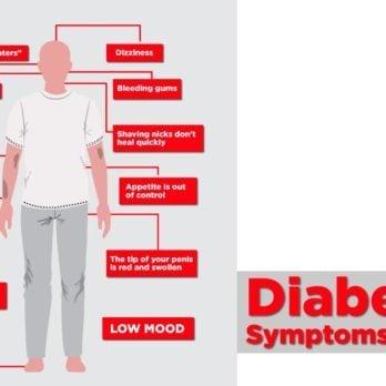 10 Diabetes Symptoms in Men Every Man Should Be Aware Of