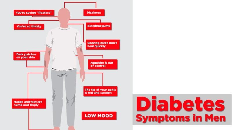 Diabetes Symptoms In Men Every Man Should Know The Healthy