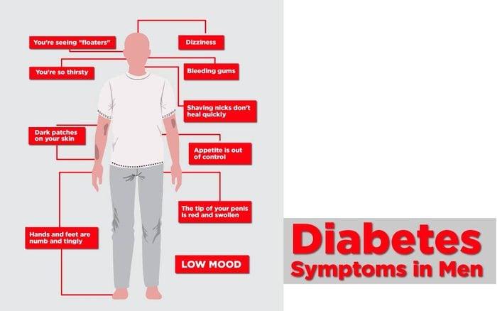 Diabetes-Symptoms-in-Men