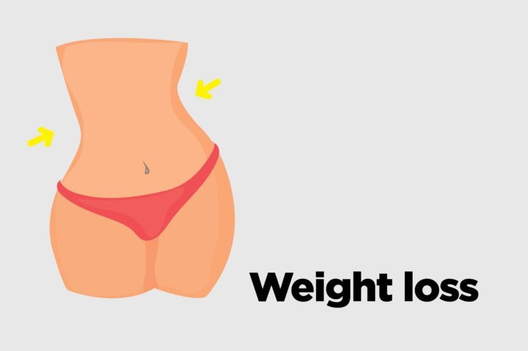 "Illustration of a woman's flat stomach with text ""weight loss."""