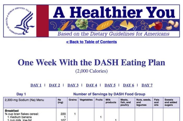 Meal planning page for the DASH Diet