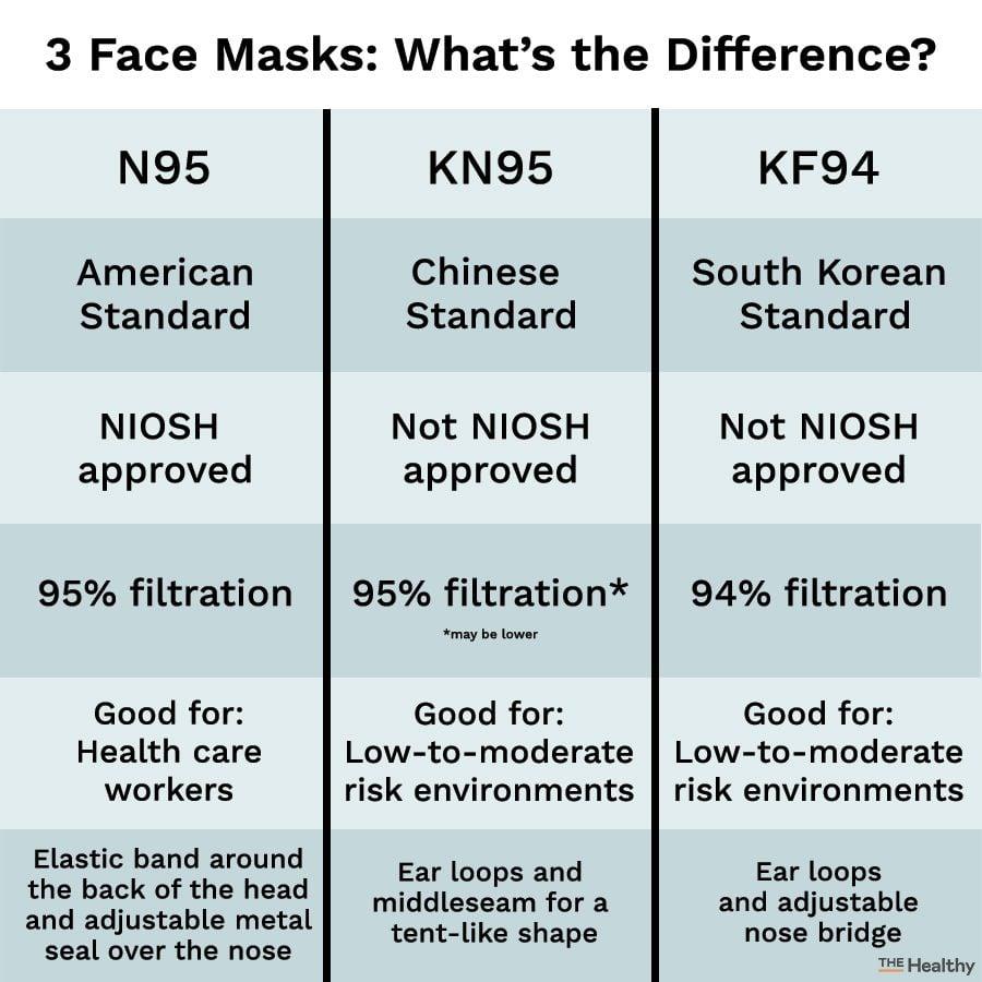 Face Mask Comparison Chartfinal03