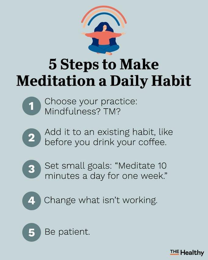 Meditation Infographic 02