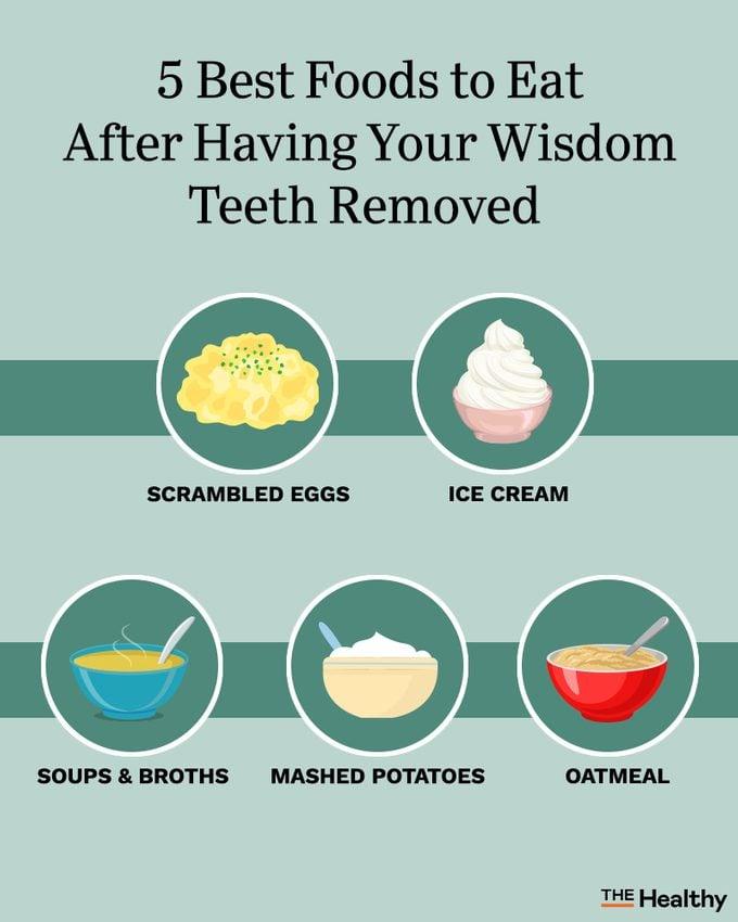 Wisdom Teeth Foods Infographic02