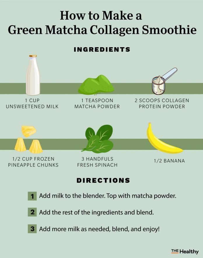 Green Matcha Collagen Smoothie Infographic02